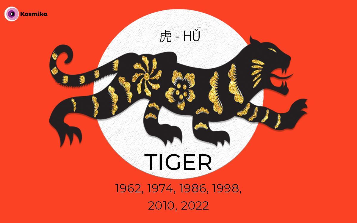 Kitajski horoskop: TIGER